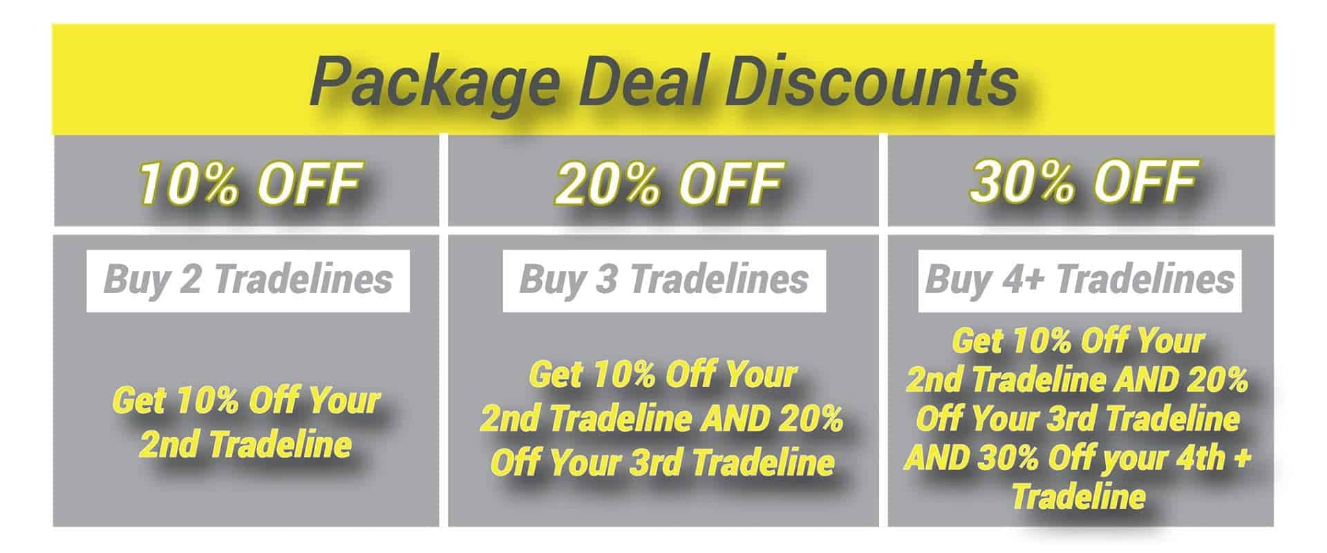 Package Deal Discounts