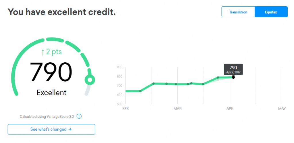 You can view your free VantageScore with TransUnion and Equifax on Credit Karma.