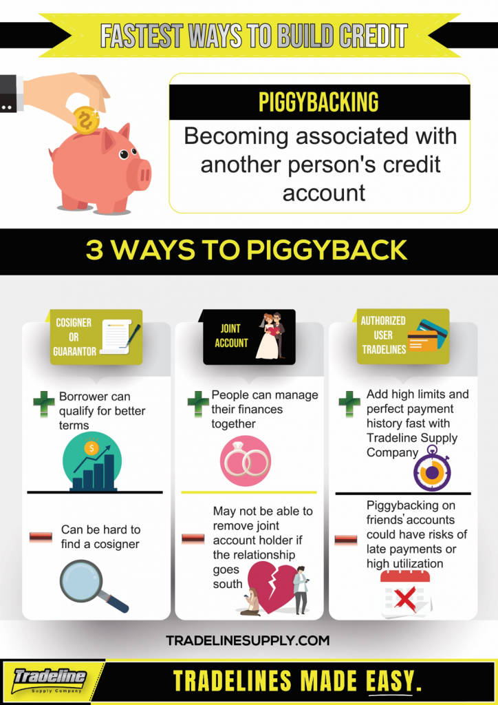 The Fastest Ways to Build Credit [Infographic]