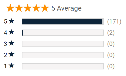 Fake 5-star ratings
