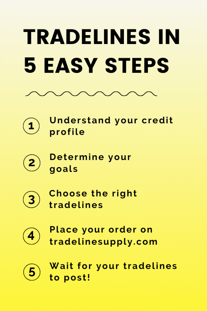Tradelines in 5 Easy Steps - Pinterest