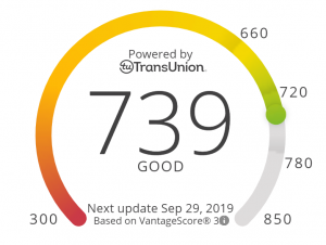 739 is a good credit score with both FICO and VantageScore. Photo by author.
